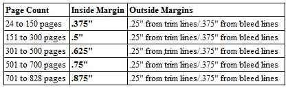 4_margins
