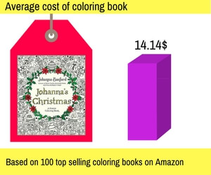 average cost of coloring book